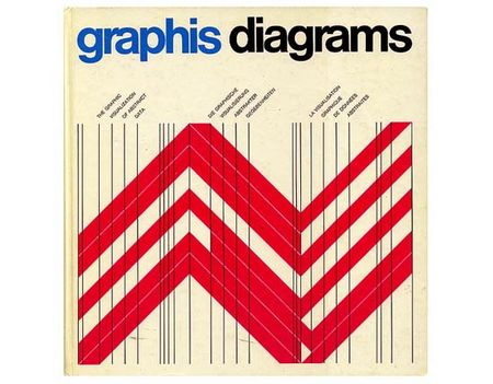 GraphisDiagrams